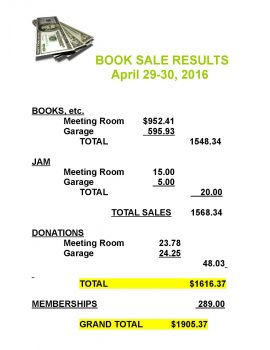 BOOK SALE RESULTS-Apr 16b