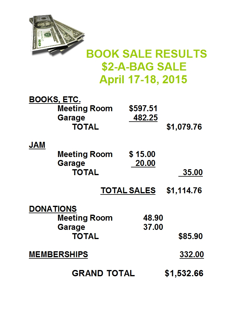Apr 18 Book Sale Results